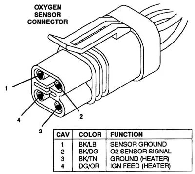 Nissan Maxima Idle Air Control Valve Location, Nissan