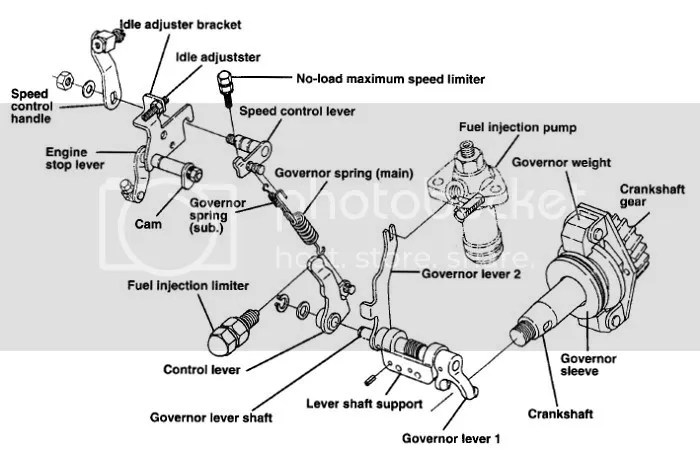 Yanmar Single Cylinder Diesel Engine. Diagram. Auto Wiring