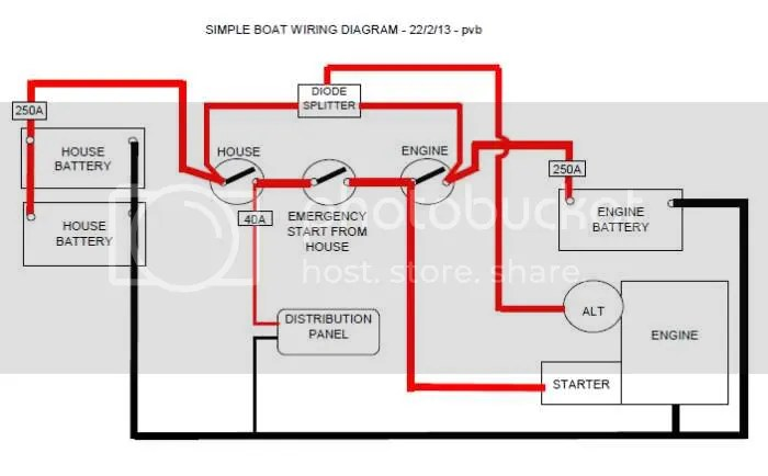 Boat Battery Isolator Switch Wiring Diagram