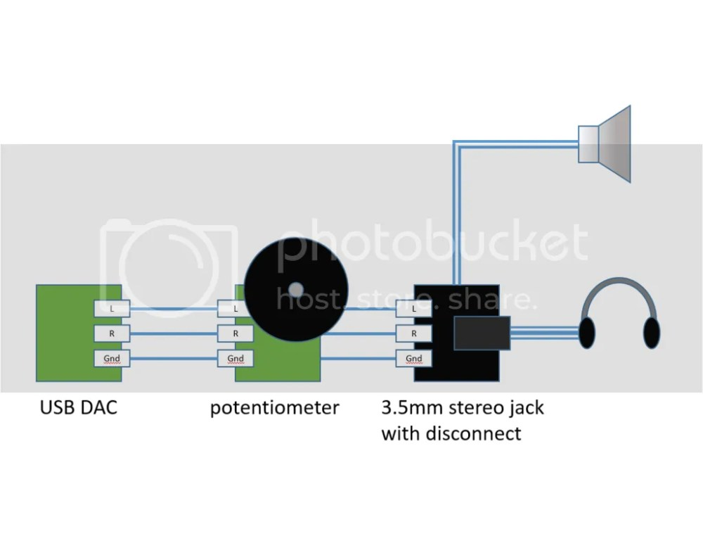 medium resolution of  spoiler usb audio wiring diagram image