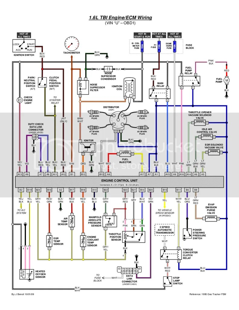 medium resolution of suzuki alto wiring diagram manual wiring diagramsuzuki k10 wiring diagram wiring diagram blogsuzuki k10 wiring diagram