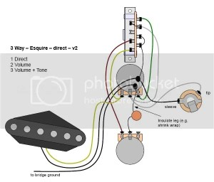 Fender® Forums • View topic  Telecaster > Esquire