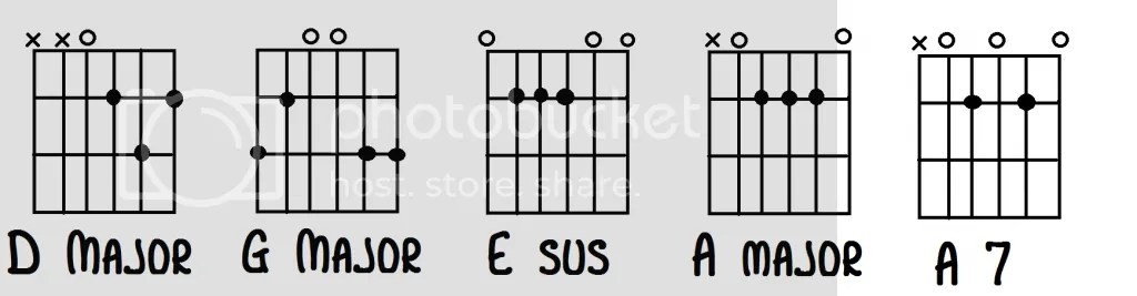 photo musicchords_zps6f49ad81.png