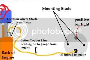 oil pressure sending unit question  Dodge Ram, Ramcharger, Cummins, Jeep, Durango, Power Wagon