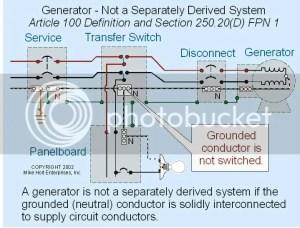 Portable generator bonding queston