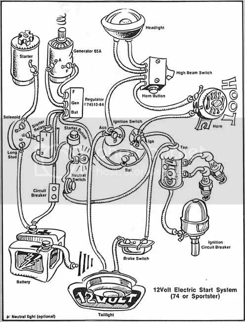 File Name: Basic Harley Panhead Wiring Diagram