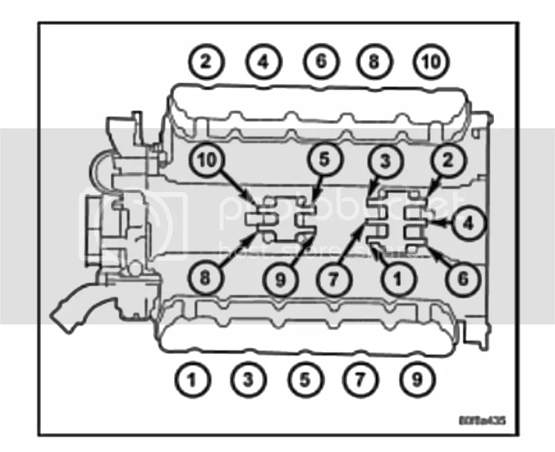10 Dodge Avenger Fuse Box Diagram. Dodge. Auto Wiring Diagram