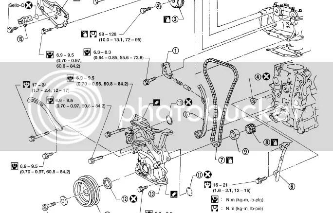 Descargar manual despiece motor nissan z24