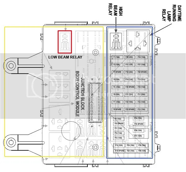 wiring diagram junction box light cat5 telephone jack fuse for jeep liberty 2004 low beams don u0027t work forum jeepkj countrythe area outlined in blue