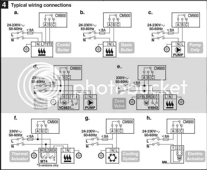 Wiring Diagram For Honeywell Programmer : Wiring diagram for ducane furnace powerking