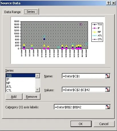 Screen shot of graph wizard source data window