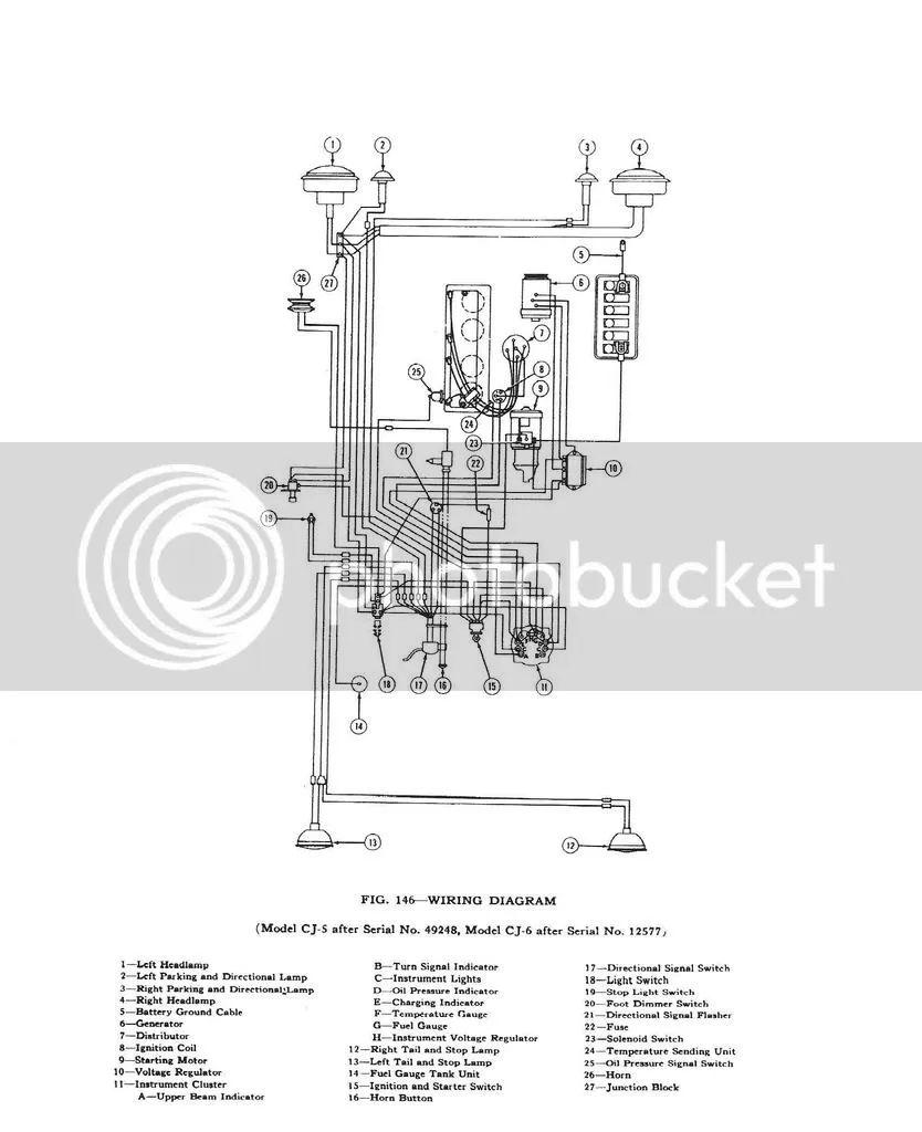 wiring diagram 67 triumph gt6