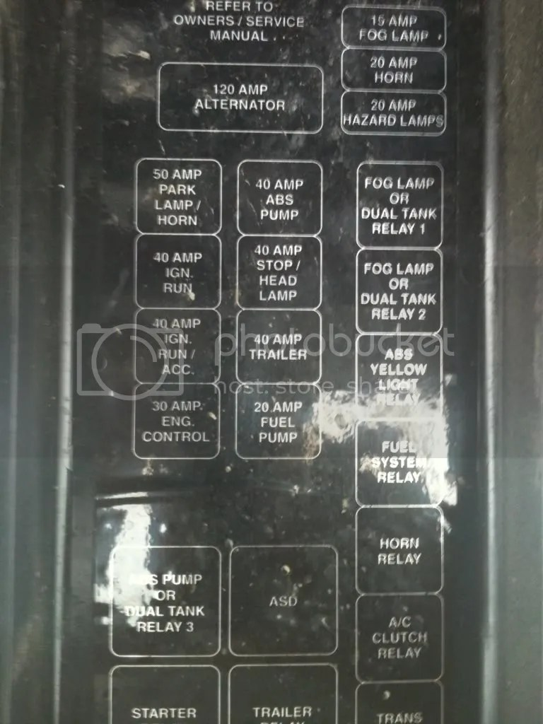 medium resolution of 1996 dodge b2500 fuse box