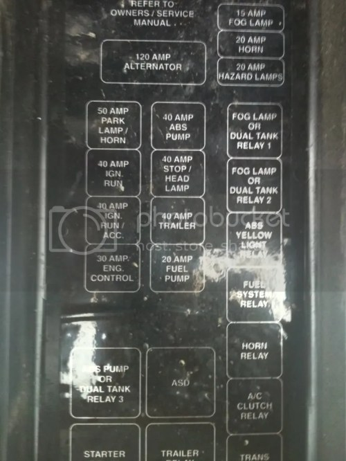small resolution of 1996 dodge b2500 fuse box