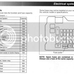 2002 Mitsubishi Montero Wiring Diagram 2006 Chevrolet Silverado Stereo From Fuse Box Wires Library Todaysfrom Schematic Data