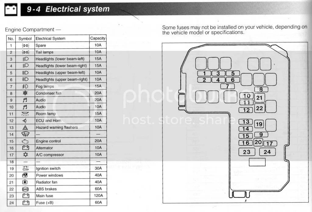 2002 Eclipse Fuse Box Layout Auto Electrical Wiring Diagram