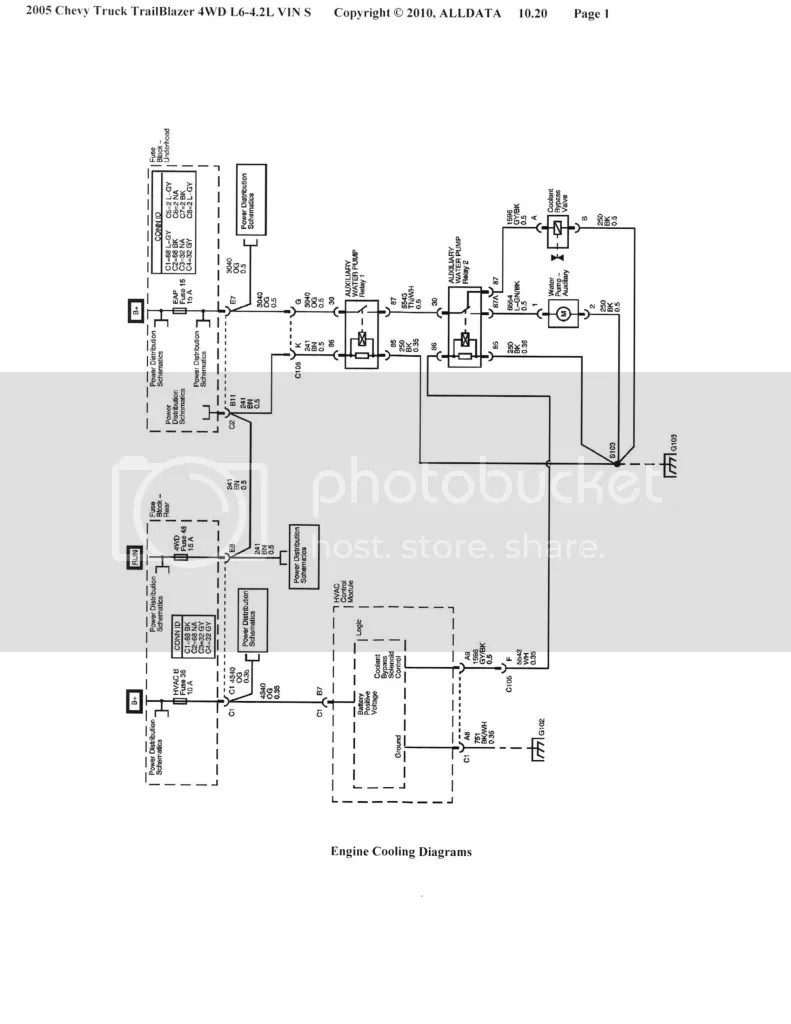 2005 Chevy Trailblazer Electrical Wiring Diagram : 48
