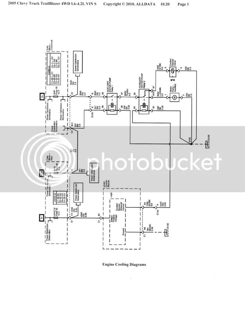 Fan Clutch Wiring P0483 Fan Clutch Diagnosis Chevy ... on