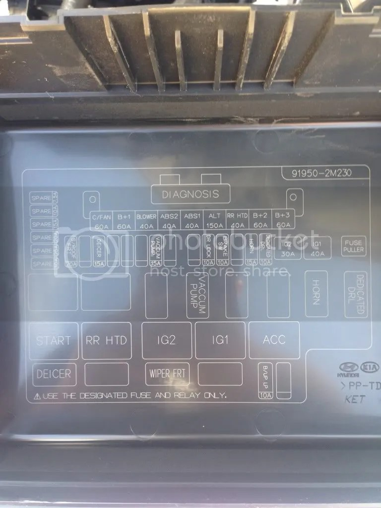 medium resolution of 2011 hyundai genesis coupe fuse box wiring diagrams mon 2011 nissan cube fuse box genesis fuse