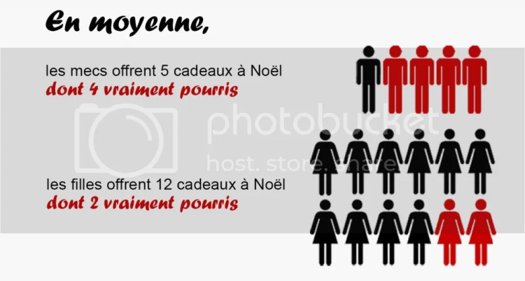 photo infographie_1_zps19188485.png