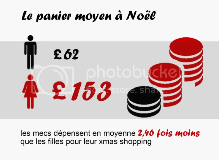 photo infographie_4_zps25ea5273.png