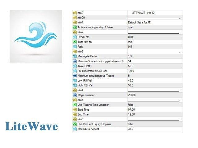 LiteWave EA
