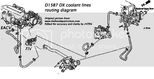 Coolant flow diagram d16z6? Two nipples on water pump pipe