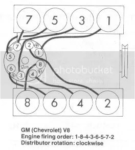 Olds 350 Ignition Diagram, Olds, Free Engine Image For