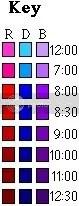 Super Tuesday Timeline Key