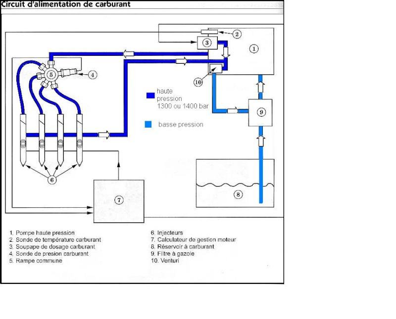 land rover schema moteur scenic 1