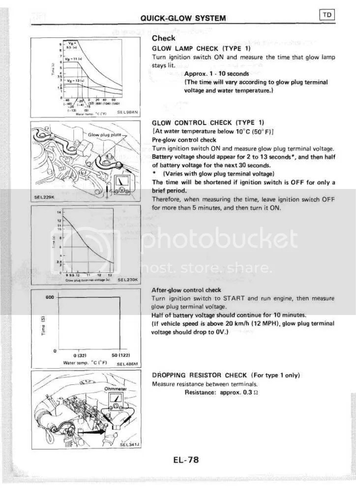 wiring diagram for caravan battery charging t12 electronic ballast td27 glow plug system offroad express image