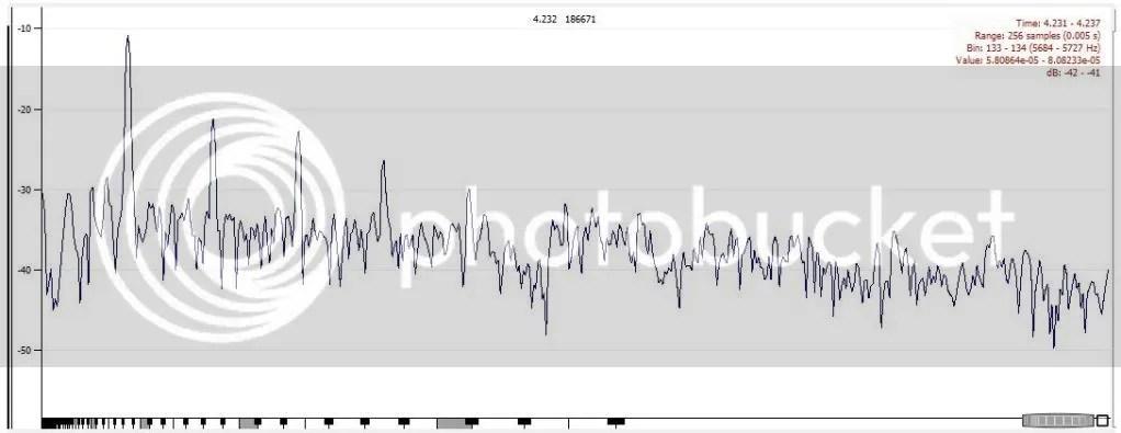 freesound,flute,sonic visualizer,spectrum