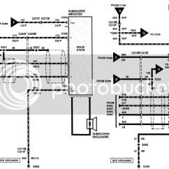 1991 Volvo 240 Radio Wiring Diagram 1974 Fj40 1998 Navigator Canada Foneplanet De Lincoln Manual E Books Rh 13 Made4dogs