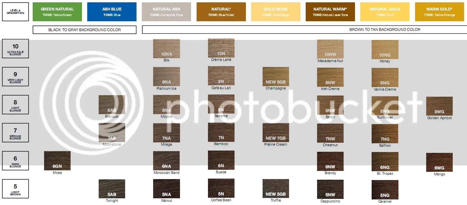Redken Cover Fusion Color Chart