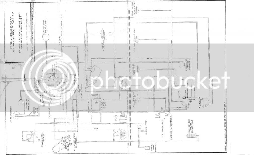 Cadillac Catera Vacuum Diagram. Cadillac. Auto Wiring Diagram