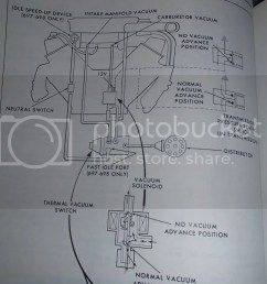 here s a pic of the vac diagram from the factory service manual  [ 1024 x 768 Pixel ]