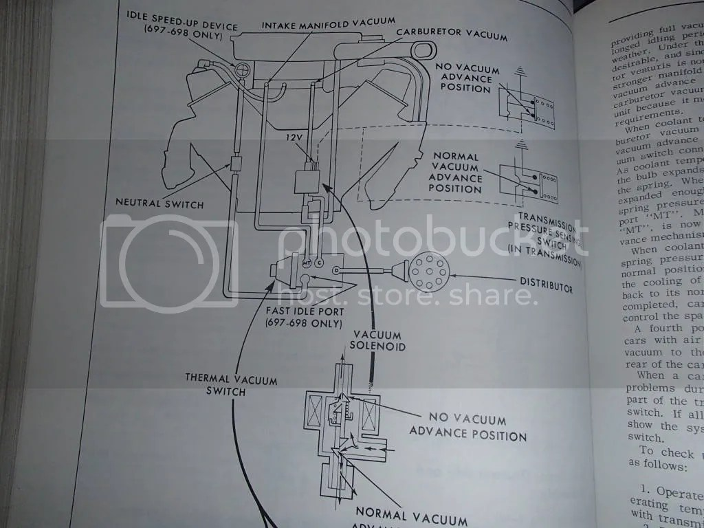 hight resolution of here s a pic of the vac diagram from the factory service manual