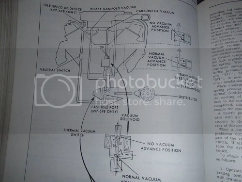 small resolution of here s a pic of the vac diagram from the factory service manual