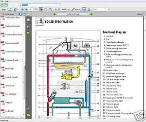 mr heater thermostat wiring diagram simplicity legacy sterling garage heaters | get free image about
