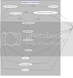 use case diagram for user account [ 1280 x 1024 Pixel ]