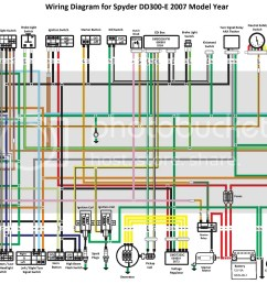 rebel wiring instructions wiring diagrams rebel wiring schematic [ 2339 x 1653 Pixel ]