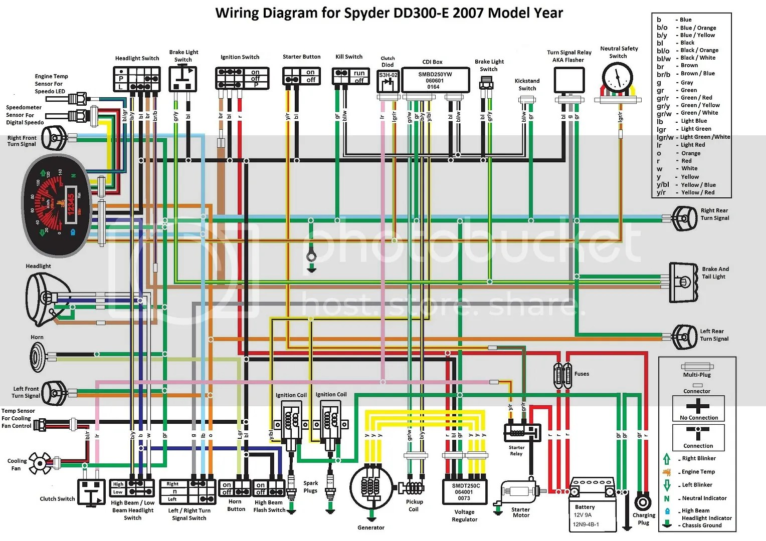hight resolution of mercury outboard wiring diagrams mdash mastertech marin