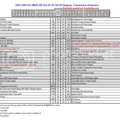 Ka24de Wiring Diagram 10 Watt Led Driver Circuit S13 Harness 19 Stromoeko De Nissan Sr20det Rh 51 Malibustixx