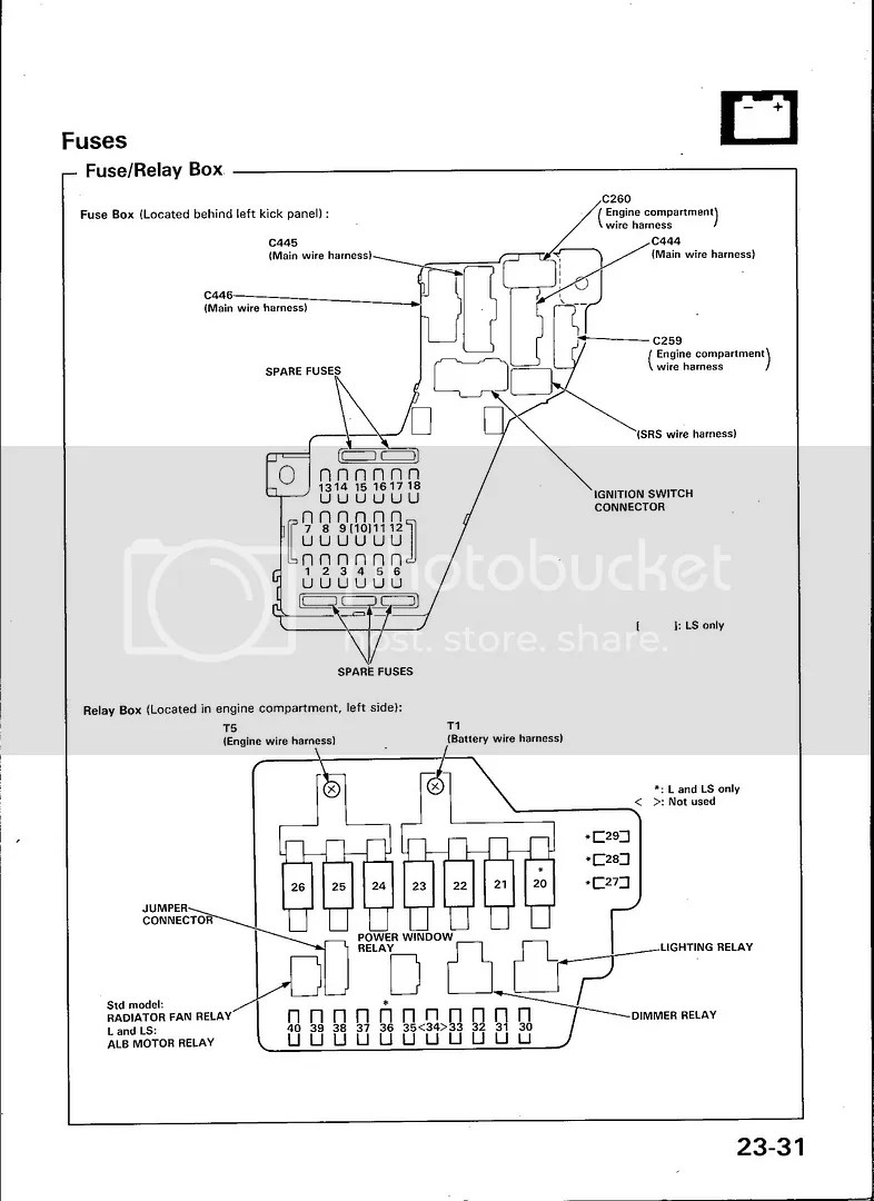 hight resolution of 1994 acura legend fuse box wiring library1988 acura legend fuse box images gallery