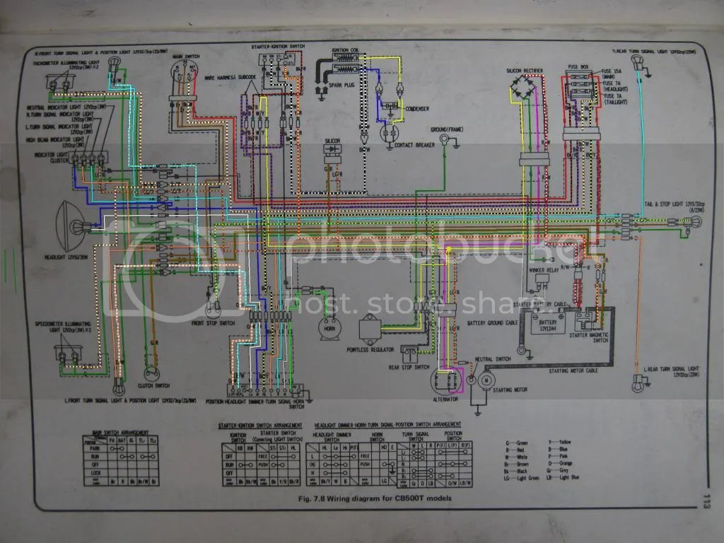hight resolution of in color 500t wiring diagram rh hondatwins net wiring diagram honda xr200 1995 honda xr200