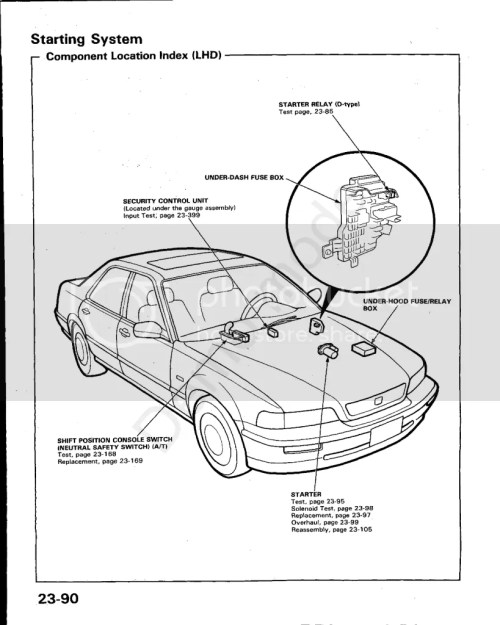 small resolution of 1992 acura legend wiring diagram schema wiring diagramacura legend ka7 engine diagram electronic schematics collections 2007