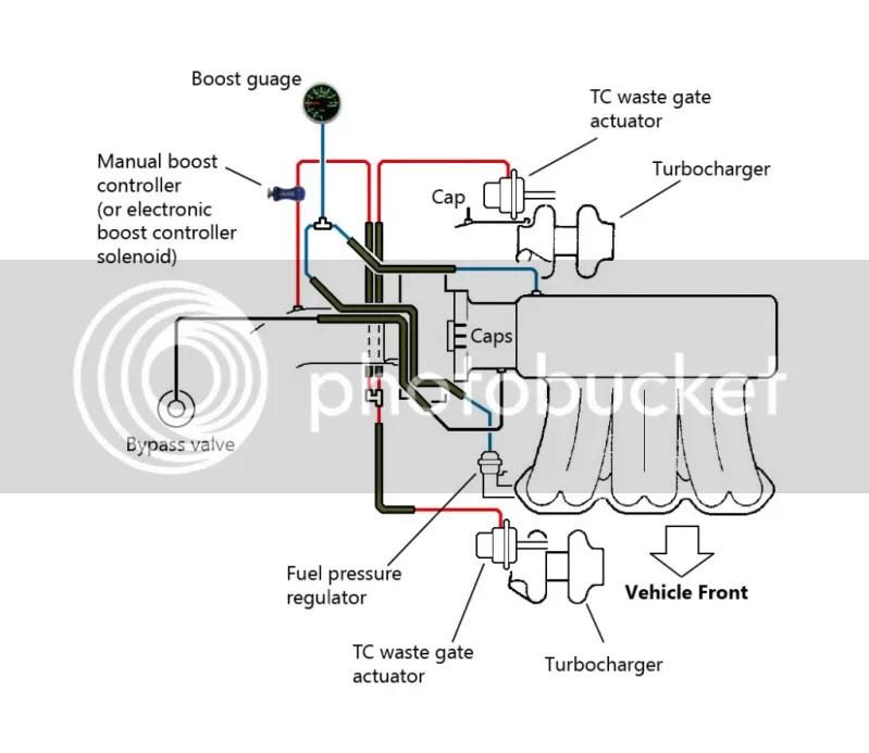 1994 Mazda 929 Fuse Box. Mazda. Auto Wiring Diagram