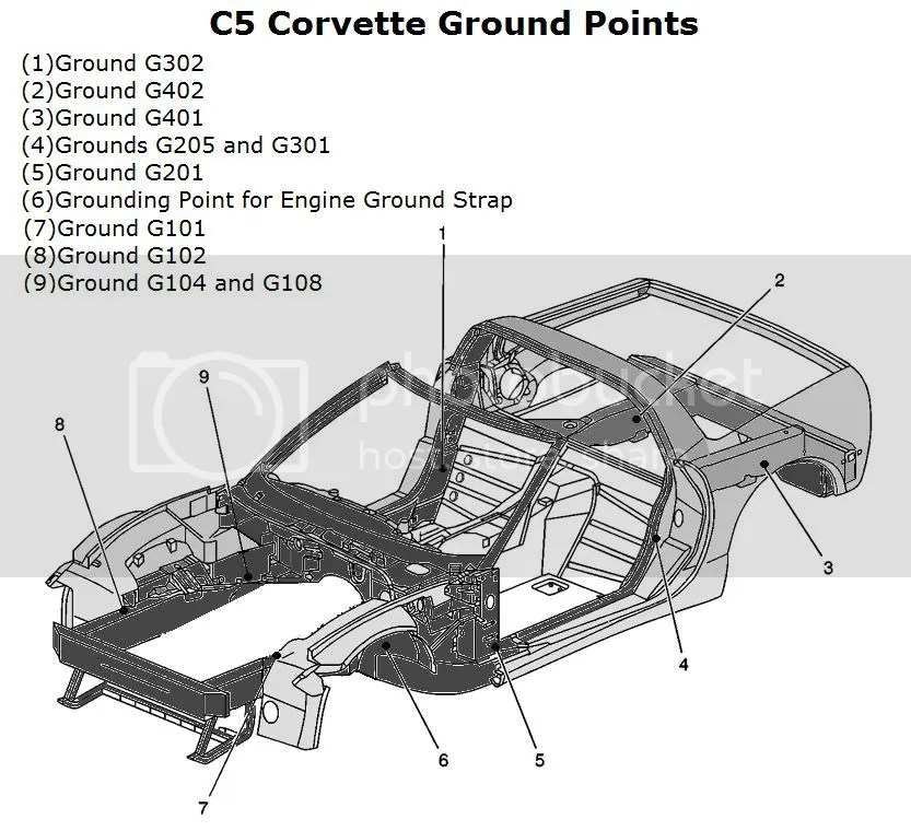86 Corvette Battery Location, 86, Free Engine Image For