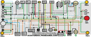 Generic 150 Wiring Diagram: Color & HiRes | Scooter Doc Forum