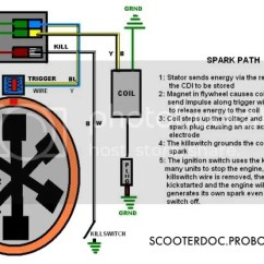 Chinese Scooter Ignition Wiring Diagram 94 Integra Radio 150cc Dc Cdi Great Installation Of Data Today Rh Del251 Bestattungen Eschershausen De Gas